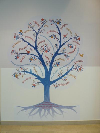 don d'organes à l'honneur à Besançon